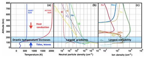 https://www.geosci-instrum-method-data-syst.net/9/153/2020/gi-9-153-2020-f04