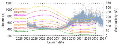 https://www.geosci-instrum-method-data-syst.net/9/153/2020/gi-9-153-2020-f05