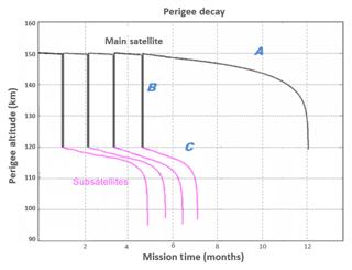 https://www.geosci-instrum-method-data-syst.net/9/153/2020/gi-9-153-2020-f08