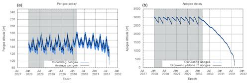 https://www.geosci-instrum-method-data-syst.net/9/153/2020/gi-9-153-2020-f09