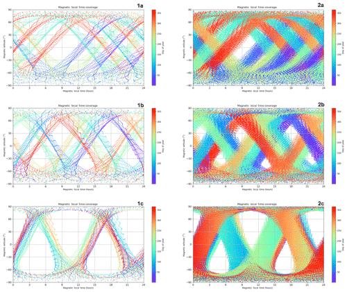 https://www.geosci-instrum-method-data-syst.net/9/153/2020/gi-9-153-2020-f11