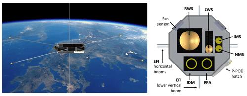 https://www.geosci-instrum-method-data-syst.net/9/153/2020/gi-9-153-2020-f12