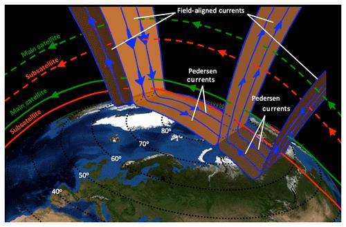 https://www.geosci-instrum-method-data-syst.net/9/153/2020/gi-9-153-2020-f13