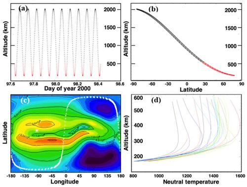 https://www.geosci-instrum-method-data-syst.net/9/153/2020/gi-9-153-2020-f14