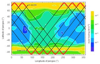 https://www.geosci-instrum-method-data-syst.net/9/153/2020/gi-9-153-2020-f16
