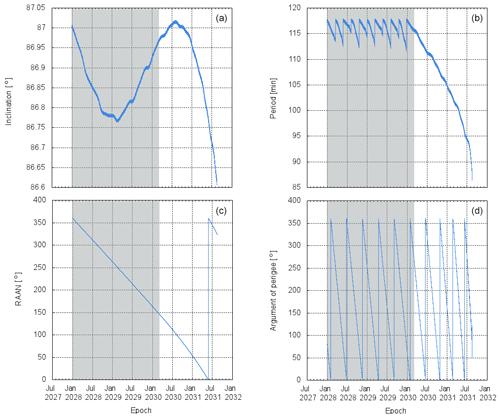 https://www.geosci-instrum-method-data-syst.net/9/153/2020/gi-9-153-2020-f17