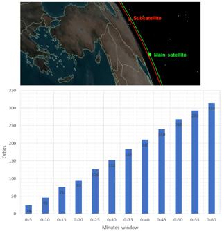 https://www.geosci-instrum-method-data-syst.net/9/153/2020/gi-9-153-2020-f18