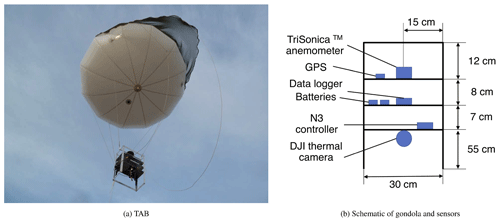 https://www.geosci-instrum-method-data-syst.net/9/193/2020/gi-9-193-2020-f01