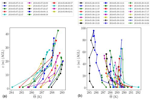 https://www.geosci-instrum-method-data-syst.net/9/193/2020/gi-9-193-2020-f09