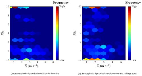 https://www.geosci-instrum-method-data-syst.net/9/193/2020/gi-9-193-2020-f14