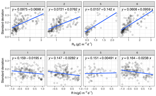 https://www.geosci-instrum-method-data-syst.net/9/239/2020/gi-9-239-2020-f02