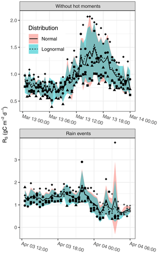 https://www.geosci-instrum-method-data-syst.net/9/239/2020/gi-9-239-2020-f03