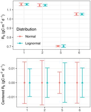 https://www.geosci-instrum-method-data-syst.net/9/239/2020/gi-9-239-2020-f05
