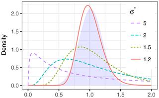 https://www.geosci-instrum-method-data-syst.net/9/239/2020/gi-9-239-2020-f06