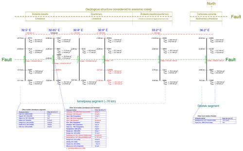 https://www.geosci-instrum-method-data-syst.net/9/25/2020/gi-9-25-2020-f09