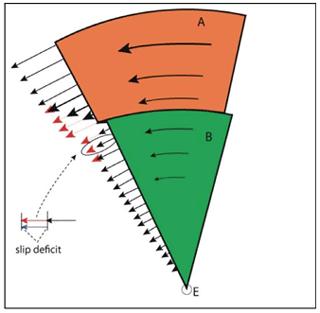 https://www.geosci-instrum-method-data-syst.net/9/25/2020/gi-9-25-2020-f10