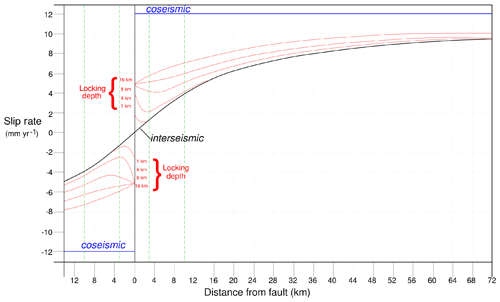 https://www.geosci-instrum-method-data-syst.net/9/25/2020/gi-9-25-2020-f12