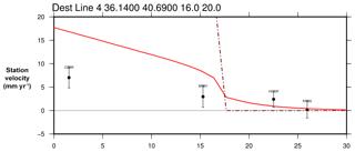 https://www.geosci-instrum-method-data-syst.net/9/25/2020/gi-9-25-2020-f16