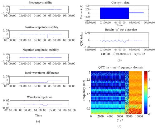 https://www.geosci-instrum-method-data-syst.net/9/69/2020/gi-9-69-2020-f03