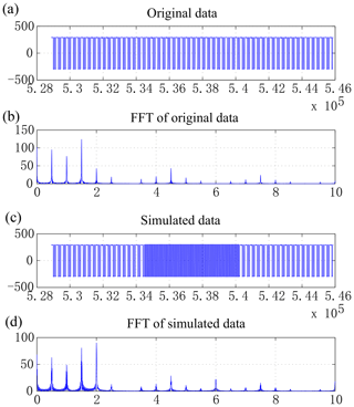 https://www.geosci-instrum-method-data-syst.net/9/69/2020/gi-9-69-2020-f04