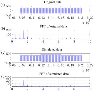 https://www.geosci-instrum-method-data-syst.net/9/69/2020/gi-9-69-2020-f06