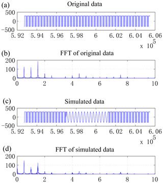 https://www.geosci-instrum-method-data-syst.net/9/69/2020/gi-9-69-2020-f08
