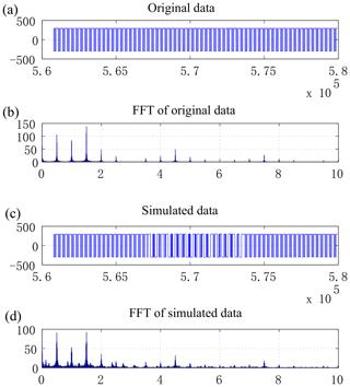 https://www.geosci-instrum-method-data-syst.net/9/69/2020/gi-9-69-2020-f10