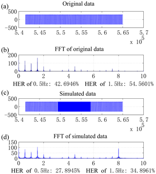 https://www.geosci-instrum-method-data-syst.net/9/69/2020/gi-9-69-2020-f12