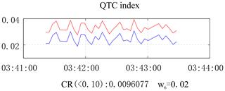 https://www.geosci-instrum-method-data-syst.net/9/69/2020/gi-9-69-2020-f13