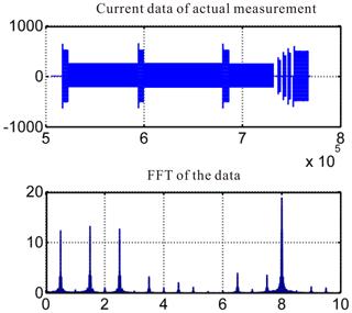 https://www.geosci-instrum-method-data-syst.net/9/69/2020/gi-9-69-2020-f14