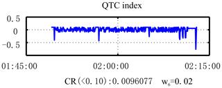 https://www.geosci-instrum-method-data-syst.net/9/69/2020/gi-9-69-2020-f15