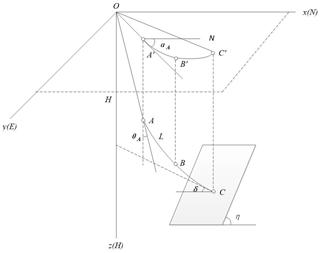 https://www.geosci-instrum-method-data-syst.net/9/79/2020/gi-9-79-2020-f01