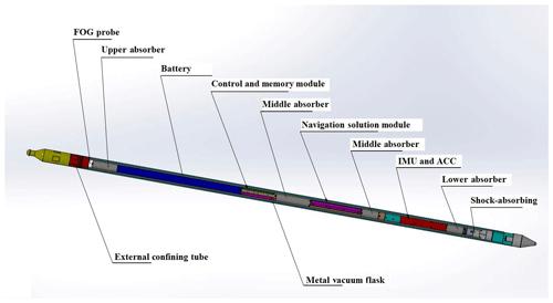 https://www.geosci-instrum-method-data-syst.net/9/79/2020/gi-9-79-2020-f03