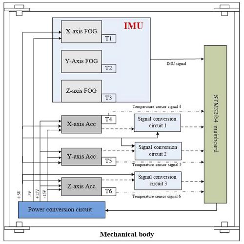 https://www.geosci-instrum-method-data-syst.net/9/79/2020/gi-9-79-2020-f06