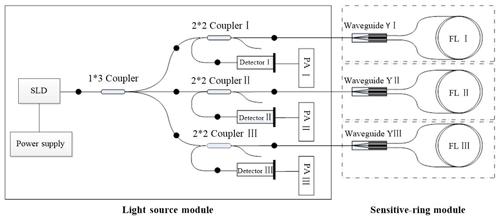 https://www.geosci-instrum-method-data-syst.net/9/79/2020/gi-9-79-2020-f07