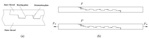https://www.geosci-instrum-method-data-syst.net/9/79/2020/gi-9-79-2020-f08