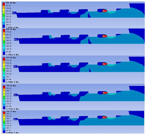 https://www.geosci-instrum-method-data-syst.net/9/79/2020/gi-9-79-2020-f10