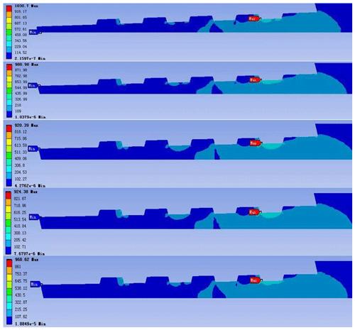 https://www.geosci-instrum-method-data-syst.net/9/79/2020/gi-9-79-2020-f12