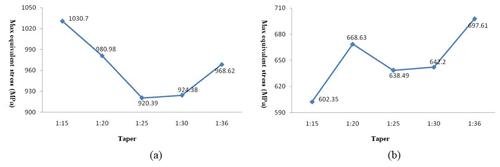 https://www.geosci-instrum-method-data-syst.net/9/79/2020/gi-9-79-2020-f13