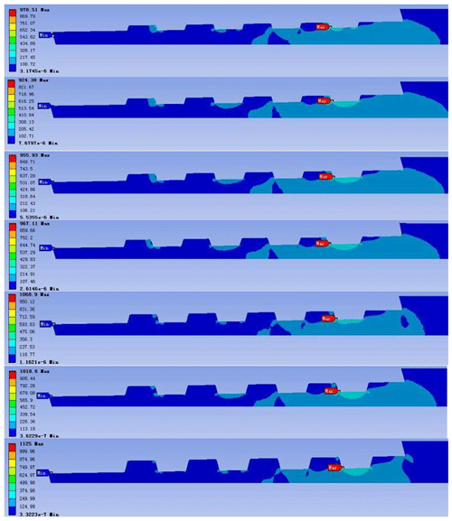 https://www.geosci-instrum-method-data-syst.net/9/79/2020/gi-9-79-2020-f14